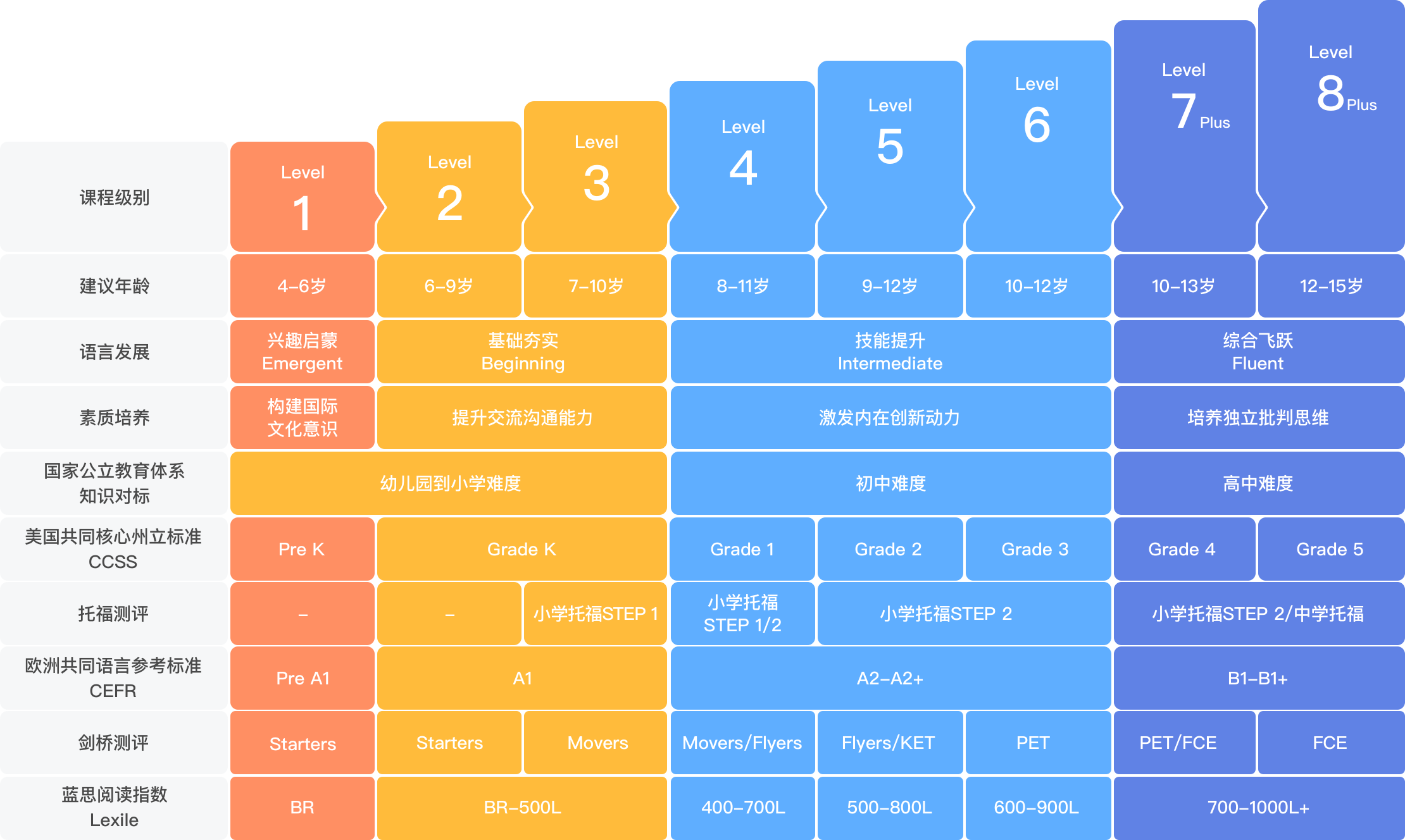 北美外教课娱乐代理网站图